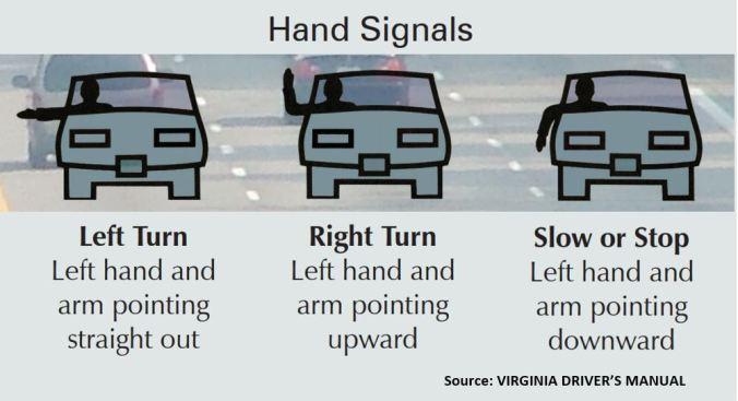 DMV Hand Signals